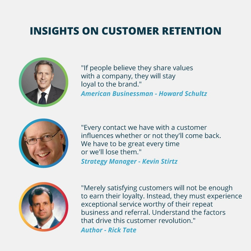 Come-aumentare-la-customer-retention